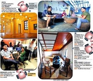 Mumbai Coworking Office Spaces