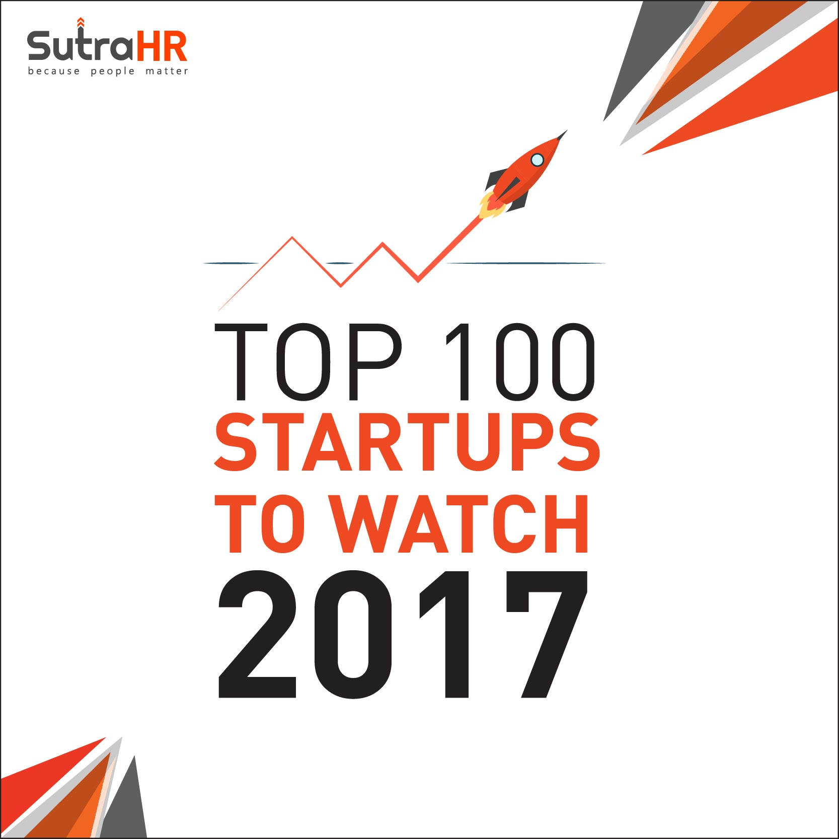 top 100 startups in india 2017