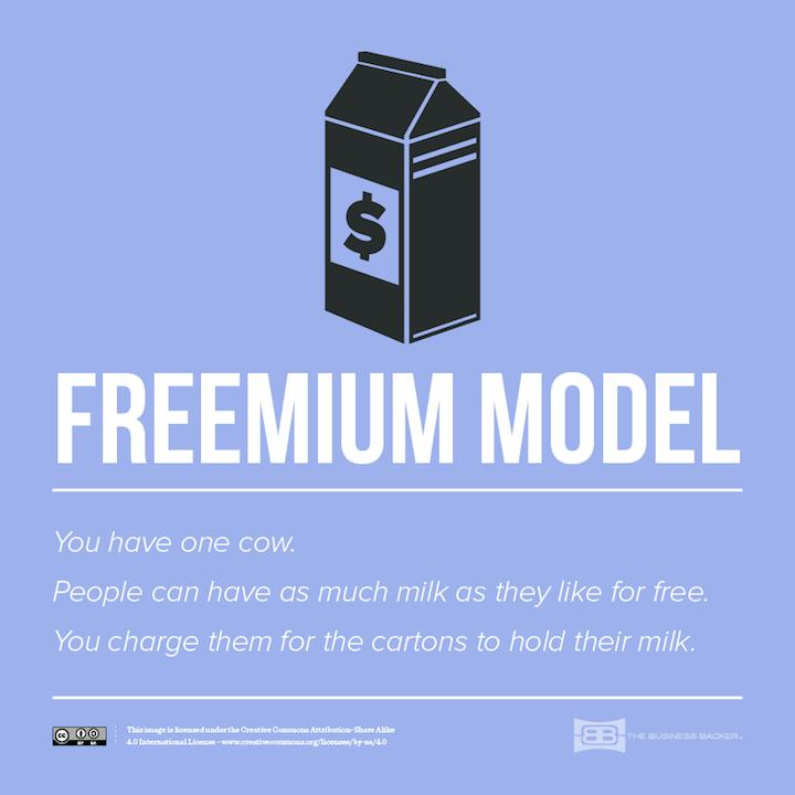 2-Freemium-Model_720px