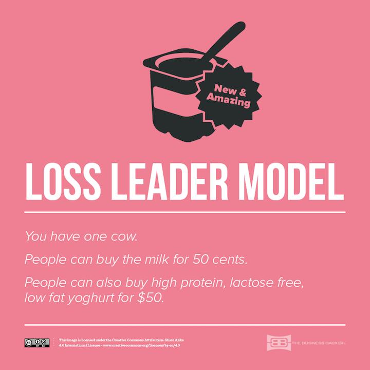 5-Loss-leader-Model_720px