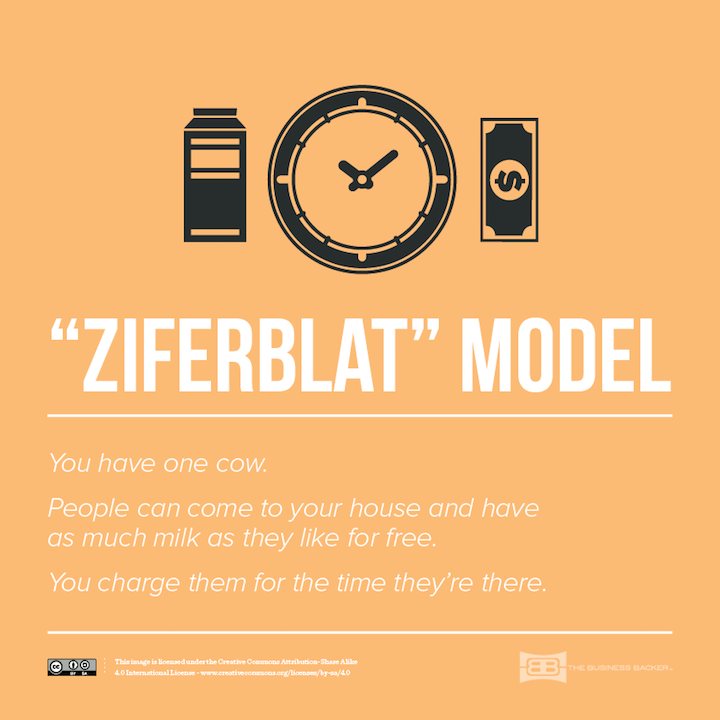 7-Ziferblat-Model_720px